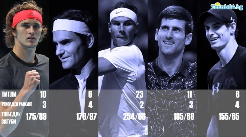 На възрастта на Зверев: къде са Федерер, Джокович, Надал и Мъри?